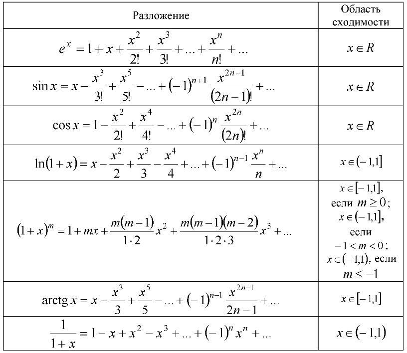 макларен таблица